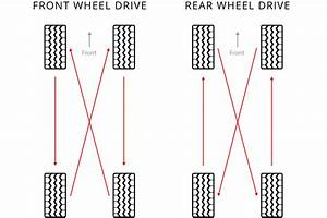 How To Rotate Radial Tires Diagram