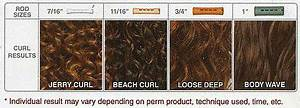 Perm Results Before And After Google Search Permed