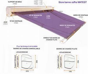 Store Banne Avec Lambrequin : store banne matest que pensez vous de ce fabricant de ~ Edinachiropracticcenter.com Idées de Décoration