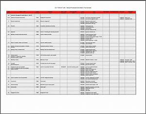 Iso 17025 2017 Laboratory Quality Manual  U0026 Procedures