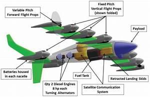 Nasa U0026 39 S Electric Vertical