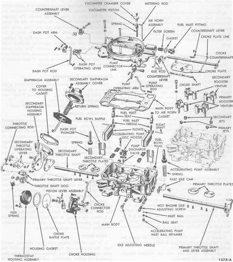 Carburetor Diagram Holley Wiring For