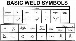 Iso Wiring Symbols Free Download Diagrams Pictures Floor
