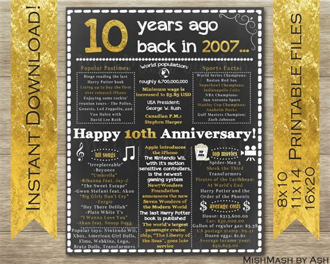 10th Anniversary Gift Ideas, 10th Anniversary Poster, 10th