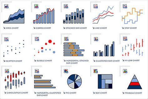 6 Best Images Of Different Graphs And Charts  Different. Letter Of Acceptance Of Proposal Template. Interview Questions For Support Worker Template. Resume Folder Staples. Flow Diagram Template. Mla Format Template Word 2010 Template. Microsoft Word Notes Template. Sample Of Cover Letter Business Plan. Interior Design Internship Resumes Template