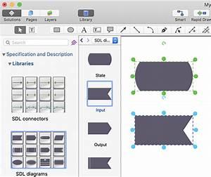 Creating Sdl Diagram
