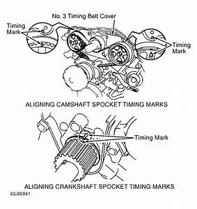 Service Manual  How To Set Timing Marks On A 1997 Geo