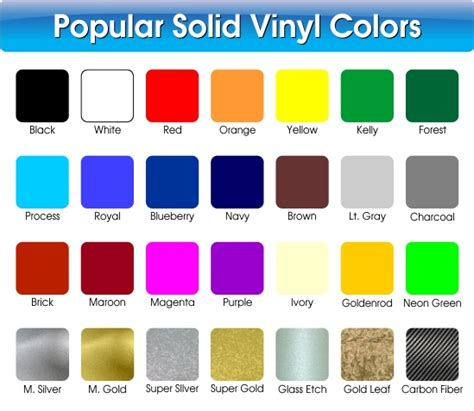Color Chart  Waterford Signs