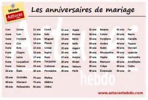 annees de mariage aujourd 39 hui c 39 est l 39 anniversaire de mariage de mes parents de minisul