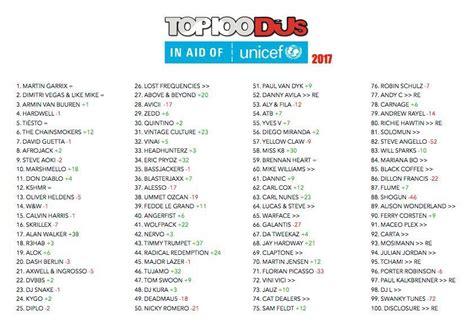 100 Best Dj Dj Mag Top 100 Djs Home