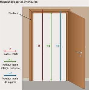 reparer un cadre de porte With cadre de porte interieur