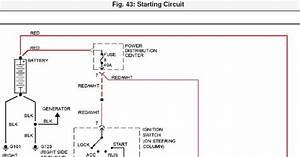 Get Instant File  Circuit Wiring Diagram 1996 Jeep Grand Cherokee Laredo Starting