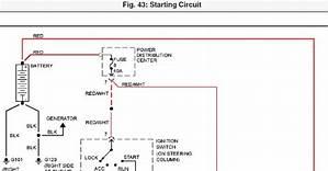 1995 Jeep Grand Cherokee Laredo Wiring Diagram 24495 Getacd Es