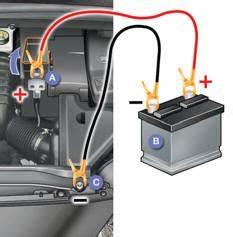 Ou Acheter Une Batterie De Voiture : demarrer 308 avec cable vetio17 ~ Medecine-chirurgie-esthetiques.com Avis de Voitures