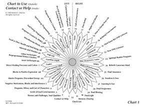 HD wallpapers printable name charts