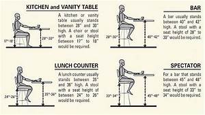 Standard Height For Bar Stool Counter Top Youtube