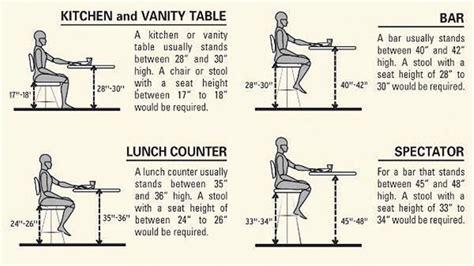 standard height  bar stool counter top youtube