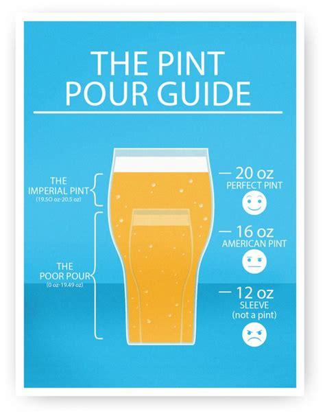 how many are in a pint pint sized problem avenue edmonton march 2015