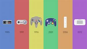 Nintendo Controller Evolution by fardanmunshi on DeviantArt