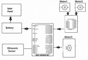 Single Phase Electric Motor Wiring Diagrams
