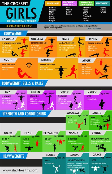 crossfit poster resolution