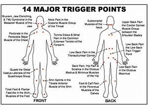 U00bb 10 Tips To Stop Fibromyalgia Dizziness And Balancing