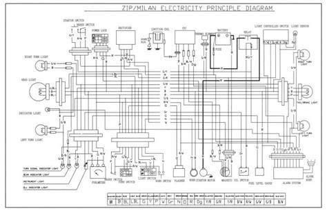 yamaha aerox 50 wiring diagram motorcycle diagrams yamaha