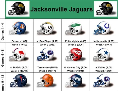 2010 Jacksonville Jaguars Printable Helmet
