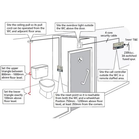 c tec nc951 conventional accessible toilet alarm kit to bs8300