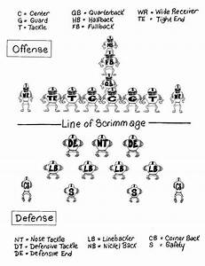 American Football Positions
