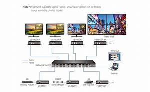 Ve8950 Aten 4k Hdmi Single Display Over Ip Extender  Pair