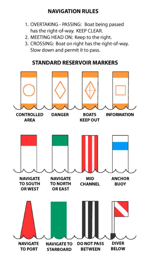 Boating Signs And Buoys by Channel Markers Meanings Pictures To Pin On