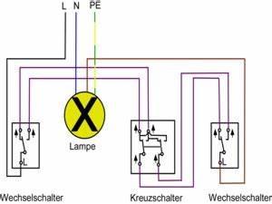 Lichtschalter Mit Kontrollleuchte Schaltplan : schaltplan f r kreuzschaltung mit schaltbild ~ Buech-reservation.com Haus und Dekorationen