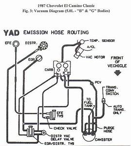 1987 chevy truck vacuum diagram wiring auto wiring diagram With 1987 toyota pickup vacuum line diagram additionally toyota vacuum hose