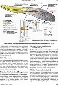 Sequence Stratigraphic Analysis Of Xb Field Central