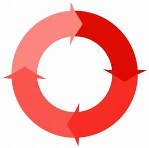 Arrow Circle Chart