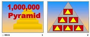 25 000 pyramid game template centreuropeinfo With 25 000 pyramid game template