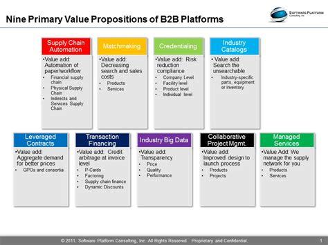 bb industry platform  propositions