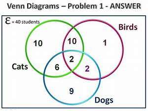 Venn Diagram Calculator 3 Circles
