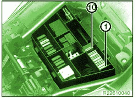 Bmw Fuse Box Diagram Rrt