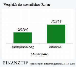 Monatsrate Berechnen : ballonfinanzierung autokredit mit schlussrate ~ Themetempest.com Abrechnung