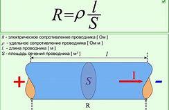 Формула расчета по балансу актива для одобрения крупной сделки