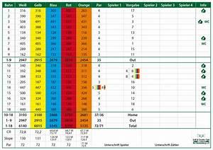 Scorekarte Berechnen : scorekarte golf country club am hockenberg ~ Themetempest.com Abrechnung
