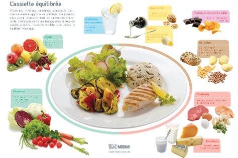 recette de cuisine équilibré qu est ce qu un repas équilibré cuisinez pour maigrir