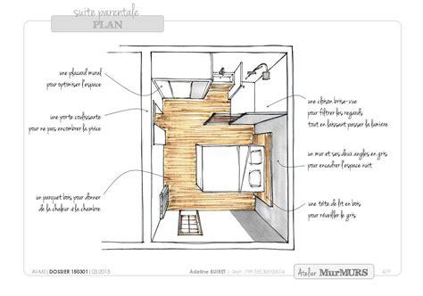 salle de bain dans chambre parentale chambre parentale salle de bain une suite