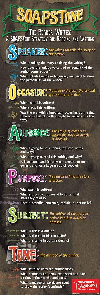Soapstone Literature - soapstone reading strategy poster