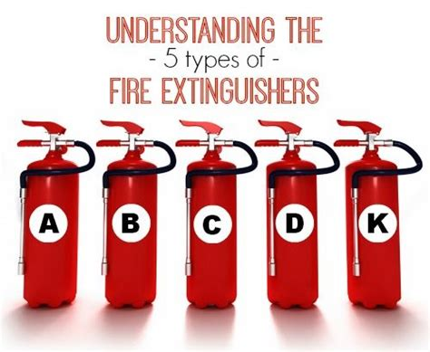 154 Best Images About Old Fire Extinguishers On Pinterest