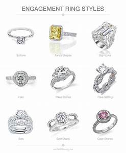 26 fine wedding rings styles navokalcom for Different styles of wedding rings