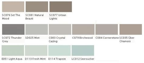 home hardware beauti tone paint colors lots of choices