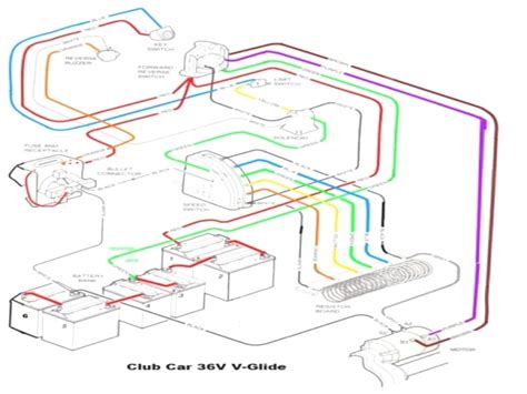 Club Car Motor Wire Diagram Wiring Within Volt